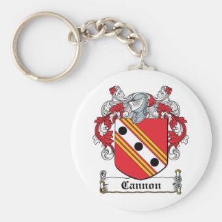 Escudo de la familia del cañón llavero