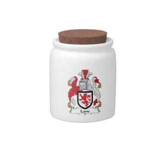 Escudo de la familia del carril platos para caramelos