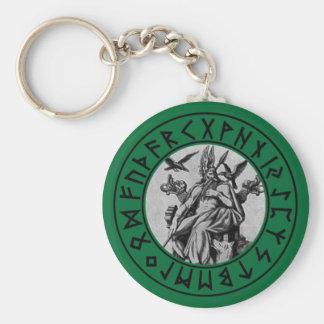 escudo de Odin del llavero