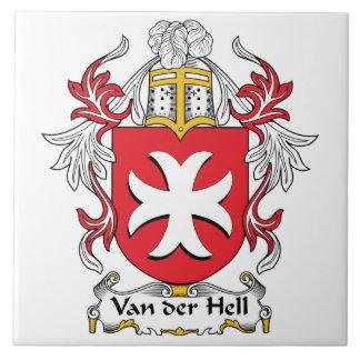 Escudo de Van der Hell Family Azulejos Ceramicos