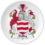 Escudo Dolby de la familia Plato De Cerámica