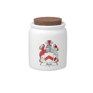 Escudo en enlace de la familia jarra para caramelo