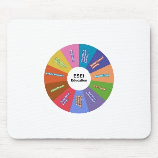 ESEI Education Wheel Mousepad