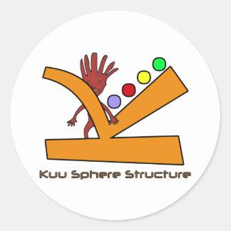 Esferas del poder de KUU Pegatina Redonda