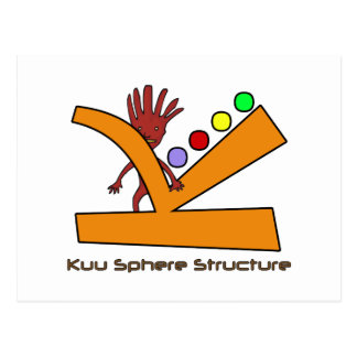 Esferas del poder de KUU Postal