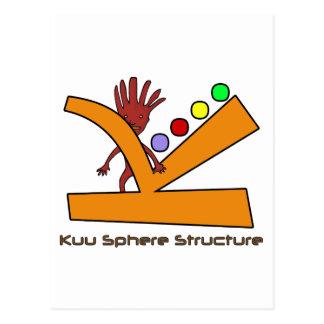 Esferas del poder de KUU Postales