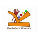 Esferas del poder de KUU Tarjeta Postal