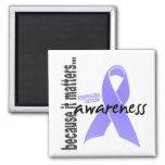 Esophageal Cancer Awareness Refrigerator Magnets