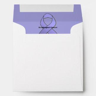 Esophageal Cancer Envelope