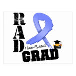 Esophageal Cancer Radiation Therapy RAD Grad Post Cards