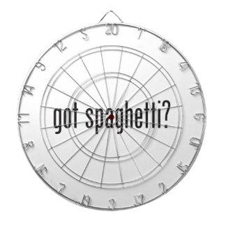 espaguetis conseguidos