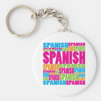Español colorido llavero redondo tipo pin