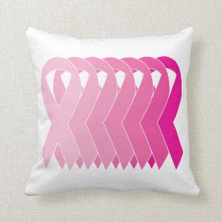Espectro rosado de la cinta cojín