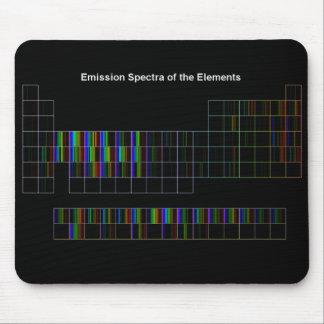 Espectros elementales Mousepad