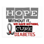 ESPERANZA 2 de la diabetes Tarjetas Postales