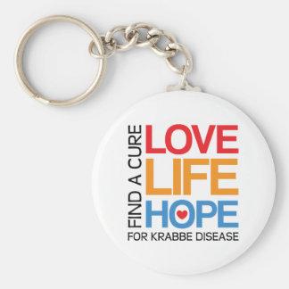 Esperanza de la vida del amor - enfermedad del kra llavero redondo tipo pin