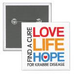 Esperanza de la vida del amor - enfermedad del kra pins