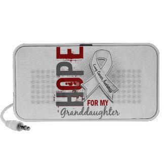Esperanza de mi cáncer de pulmón de la nieta iPod altavoz