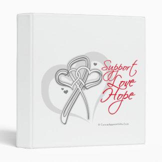 """Esperanza del amor de la ayuda - cáncer de pulmón carpeta 1"""""""