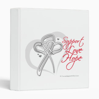 """Esperanza del amor de la ayuda - cáncer de Retinob Carpeta 1"""""""