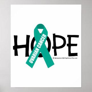 Esperanza del cáncer ovárico posters