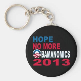 Espere no más de Obamanomics 2013 Llaveros Personalizados