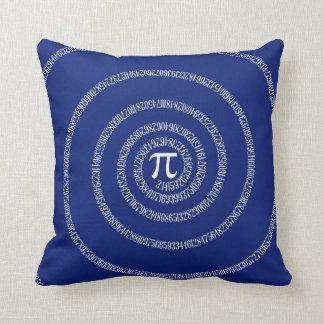 Espiral de los números para el pi en azules cojin