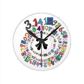 Espiral del pi reloj