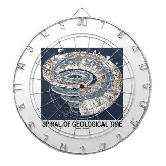 Espiral del tiempo geológico espiral de la histor tabla dardos