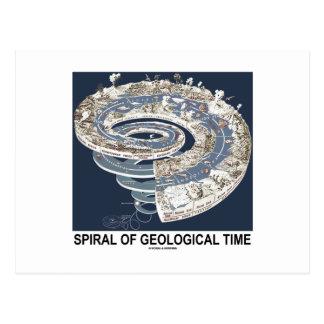 Espiral del tiempo geológico espiral de la histor postal