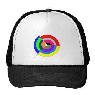 espiral_falsa_dextrogira gorras de camionero