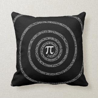 Espiral para los dígitos del pi en negro cojín