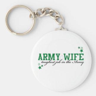 Esposa del ejército - el trabajo más duro en el ej llavero redondo tipo pin