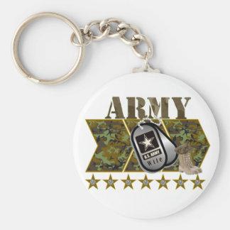 esposa del ejército llavero redondo tipo pin