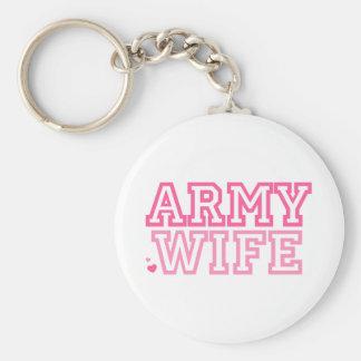 Esposa del ejército (rosa) llavero redondo tipo pin