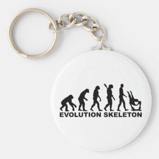 Esqueleto de la evolución llavero redondo tipo pin