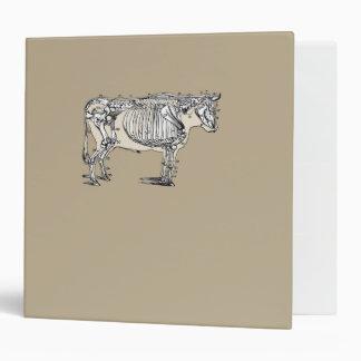 """Esqueleto de la vaca del vintage carpeta 2"""""""