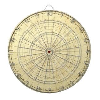 Esquema del hemisferio meridional tablero de dardos