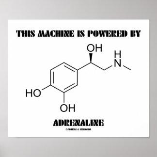 Esta máquina es accionada por la adrenalina (la mo posters