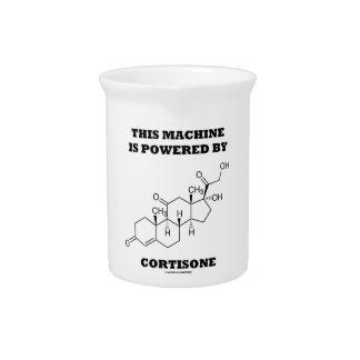 Esta máquina es accionada por química de la jarron