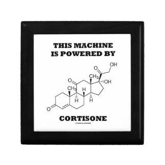 Esta máquina es accionada por química de la caja de regalo cuadrada pequeña