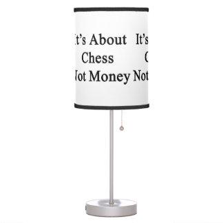 Está sobre el dinero del ajedrez no
