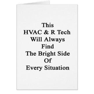 Esta tecnología de la HVAC R encontrará siempre a Tarjeta Pequeña