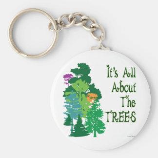 Está todo sobre el lema verde de los árboles llavero redondo tipo pin