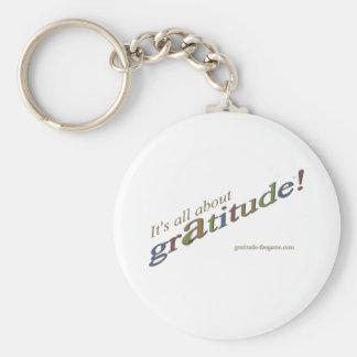 """""""Está todo sobre gratitud!"""" colección de la firma Llaveros Personalizados"""