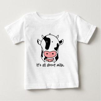 Está todo sobre la leche playera de bebé