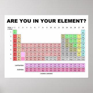 ¿Está usted en su elemento? Humor de la tabla peri Impresiones