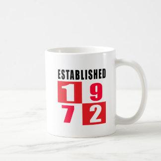 Established 1972 Birthday Designs Coffee Mug