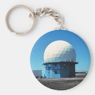 Estación de radar meteorológico de Doppler - norma Llaveros Personalizados