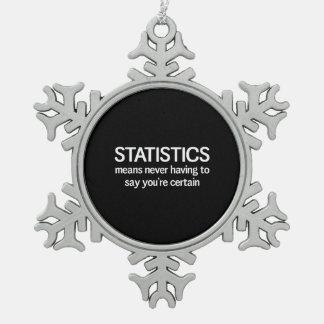 Estadísticas Adorno De Peltre En Forma De Copo De Nieve
